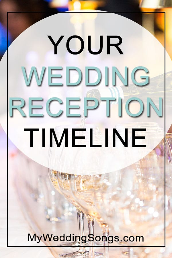 Wedding Reception order of events