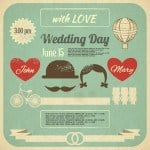 right wedding invitation