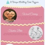 outside the box Wedding Cakes Ideas