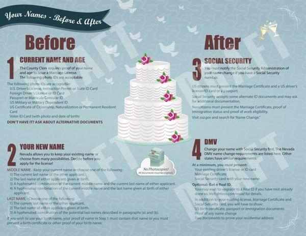 DMV-marriage-infographic-ls