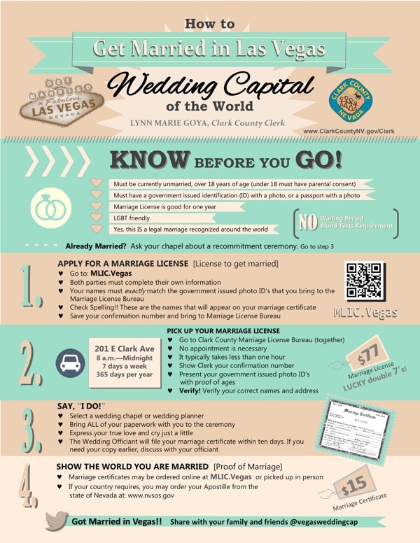 Getting_Married